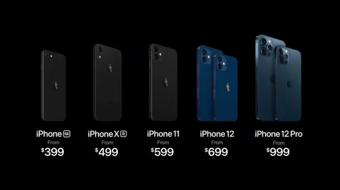 Анонс iPhone 12, iPhone 12 mini, iPhone 12 Pro и iPhone 12 Pro Max: поддержка 5G, зарядка MagSafe и мощный Apple A14 Bionic – фото 5