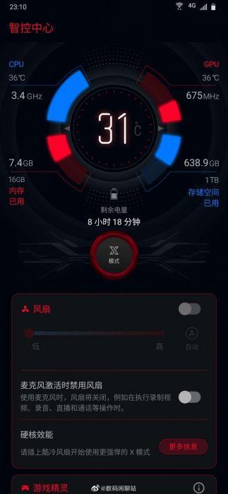 Пиковая частота 3,1 ГГц для Snapdragon 865+ не предел – фото 2