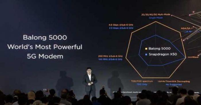 Модем Balong 5000 привнесет 5G в смартфоны Huawei – фото 1