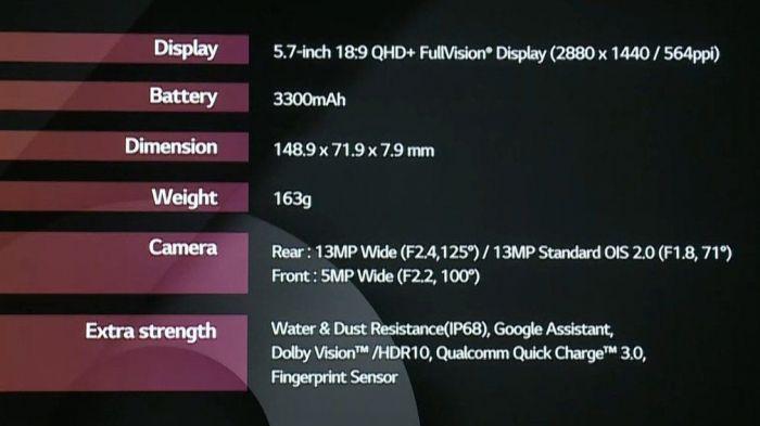 LG G6: представлен водонепроницаемый флагман с FullVision-дисплеем – фото 5