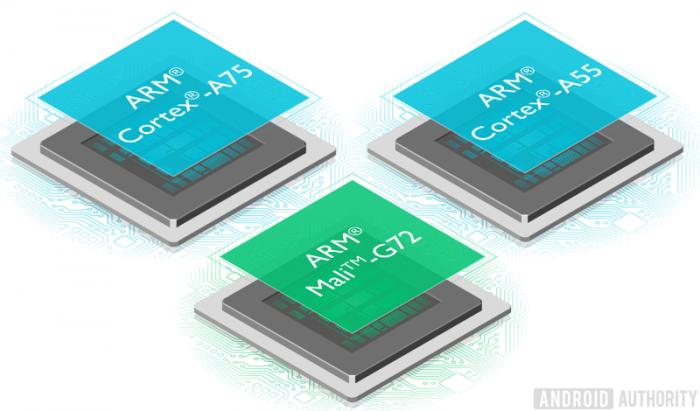 Computex 2017: ARM представила ядра Cortex-A75 и Cortex-A55, а также графику Mali-G72 – фото 5