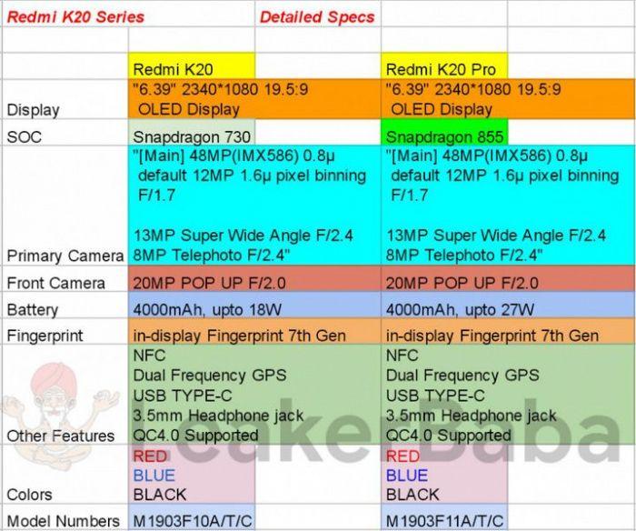 Redmi K20 и Redmi K20 Pro: фото и отличия характеристик – фото 2