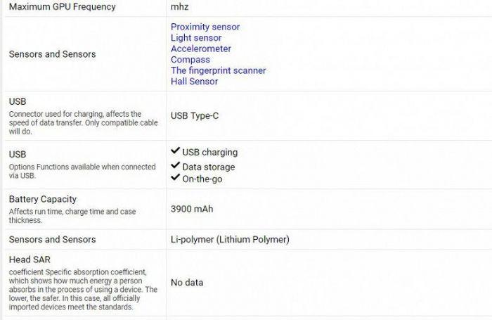 Рассекретили характеристики Huawei Nova 5i – фото 4