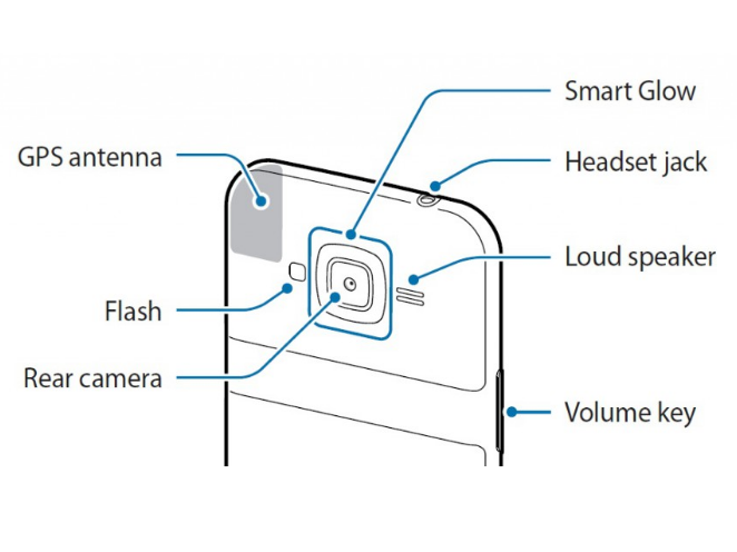 Samsung Smart Grow – многофункциональный индикатор событий – фото 2
