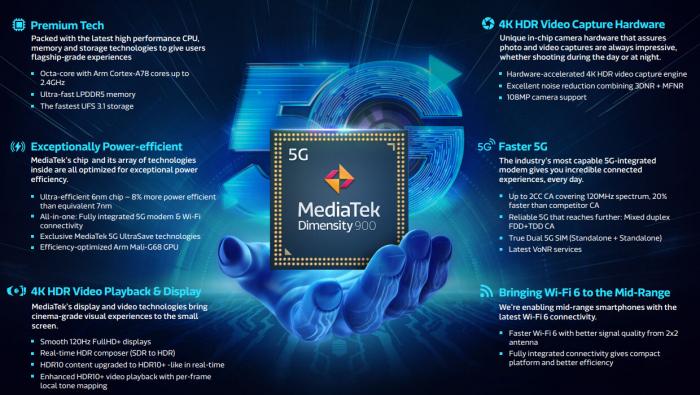 Анонсирован мощный чип Dimensity 900 для 5G-смартфонов – фото 2