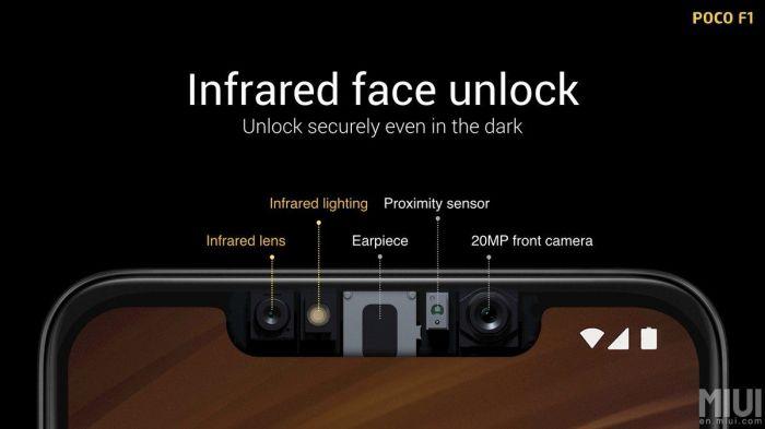 Xiaomi добавляет разблокировку приложений по лицу – фото 1