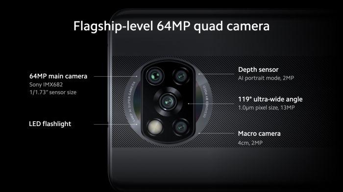 Представлен Poco X3 NFC: король среднего сегмента – фото 4