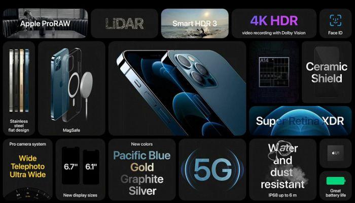 Анонс iPhone 12, iPhone 12 mini, iPhone 12 Pro и iPhone 12 Pro Max: поддержка 5G, зарядка MagSafe и мощный Apple A14 Bionic – фото 4