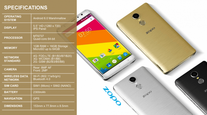 ZOPO Color C3, Color F2 и Color F5 – бюджетные новинки с 1 Гб оперативной памяти – фото 1