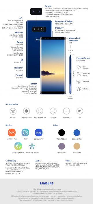 Представлен Samsung Galaxy Note 8: смартфон, дающий больше – фото 12