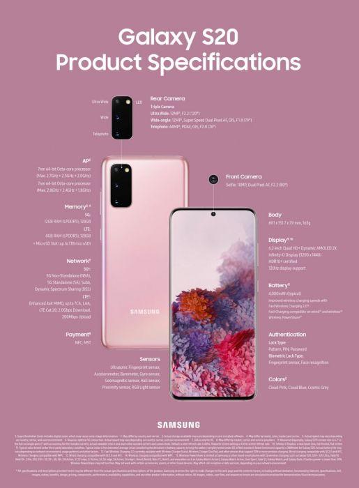 Анонс тройки 5G-флагманов Samsung Galaxy S20, Galaxy S20+ и Galaxy S20 Ultra – фото 11