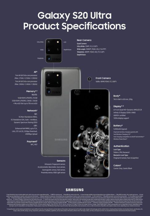 Анонс тройки 5G-флагманов Samsung Galaxy S20, Galaxy S20+ и Galaxy S20 Ultra – фото 13