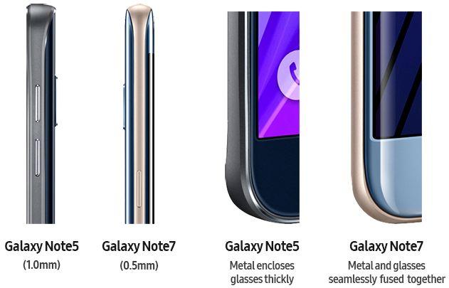 Причины проблем Samsung Galaxy Note 7 и почему это нельзя исправить – фото 2
