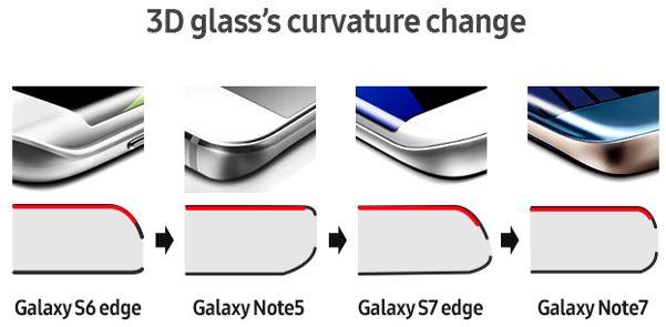 Причины проблем Samsung Galaxy Note 7 и почему это нельзя исправить – фото 1