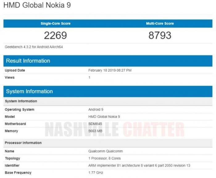 Nokia 9 PureView не впечатлил по итогам теста в бенчмарке – фото 2