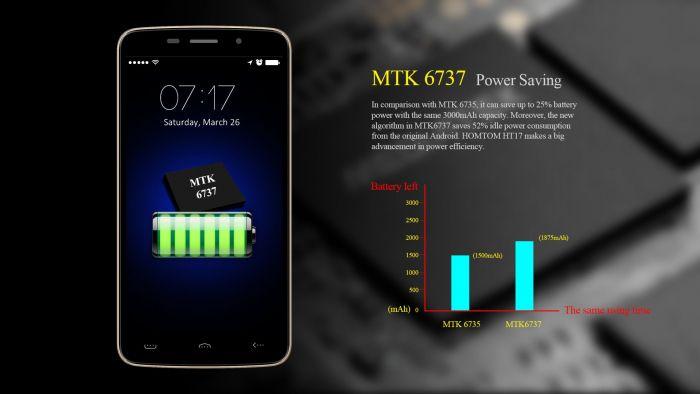 HomTom HT17 станет первым смартфоном с процессором МТ6737 – фото 2