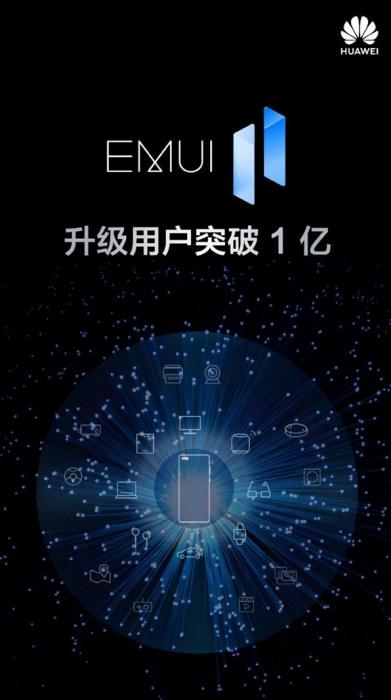 Huawei: EMUI 11 последняя версия оболочки на Android, дальше Harmony OS? – фото 1
