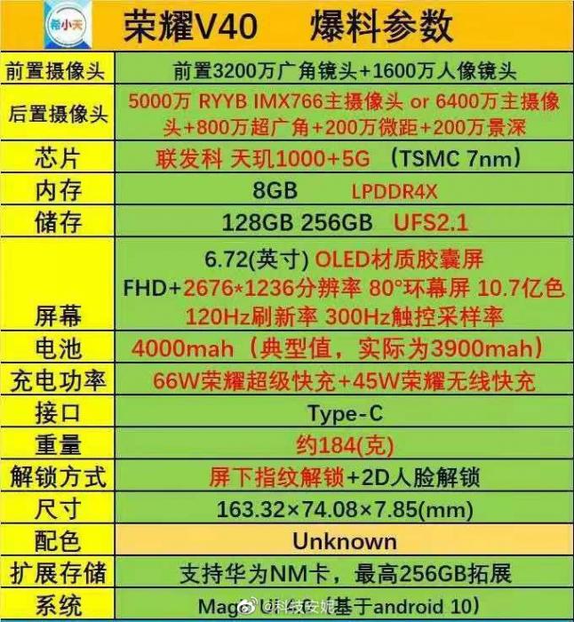 В сеть слили характеристики Honor V40 – фото 1