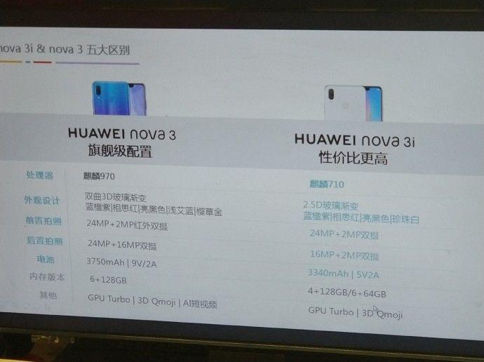 Huawei Nova 3i с процессором Kirin 710 должен выйти уже в этом месяце – фото 1