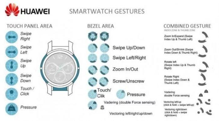 Новые патенты умных часов от Huawei – фото 3