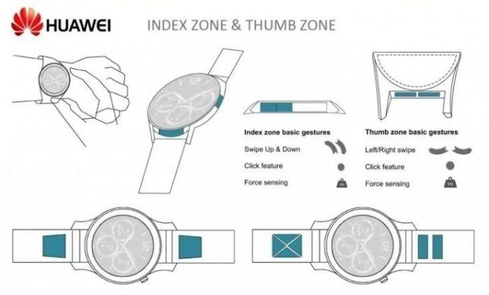 Новые патенты умных часов от Huawei – фото 2