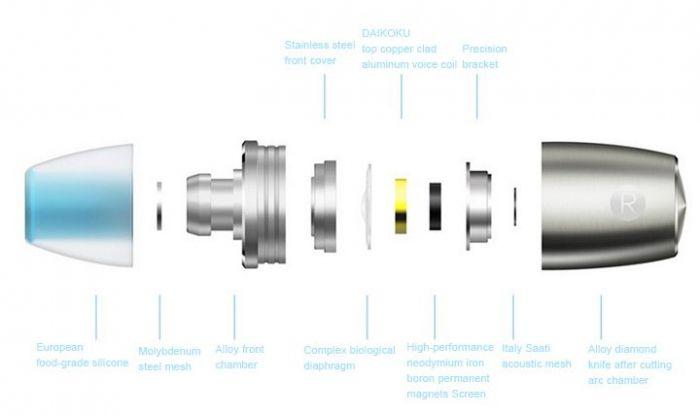 Huawei-glory-piston-am12-2
