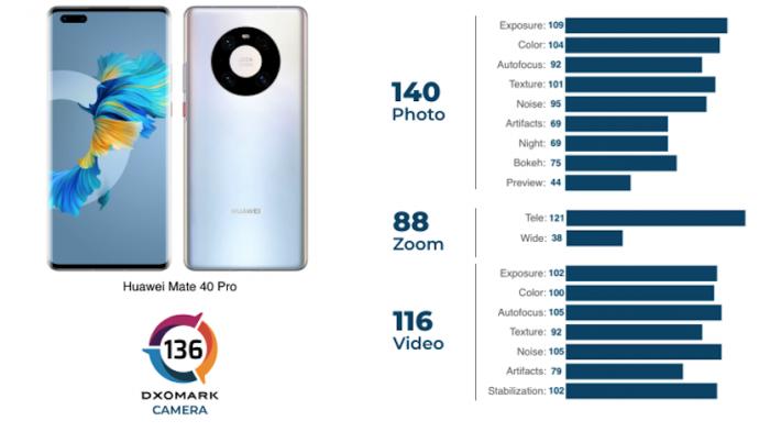 Huawei Mate 40 Pro: мощный 5G-смартфон с лучшими камерами – фото 3