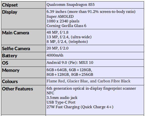Утекли подробные характеристики Redmi K20 Pro (Pocophone F2) – фото 1