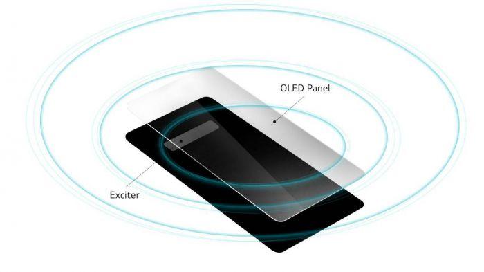 Экран LG G8 ThinQ способен излучать звук – фото 1