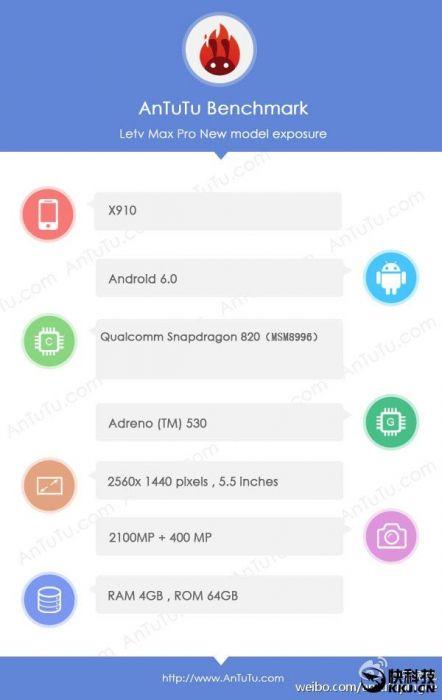LeTV Le Max Pro (X910): первые изображения флагмана – фото 2