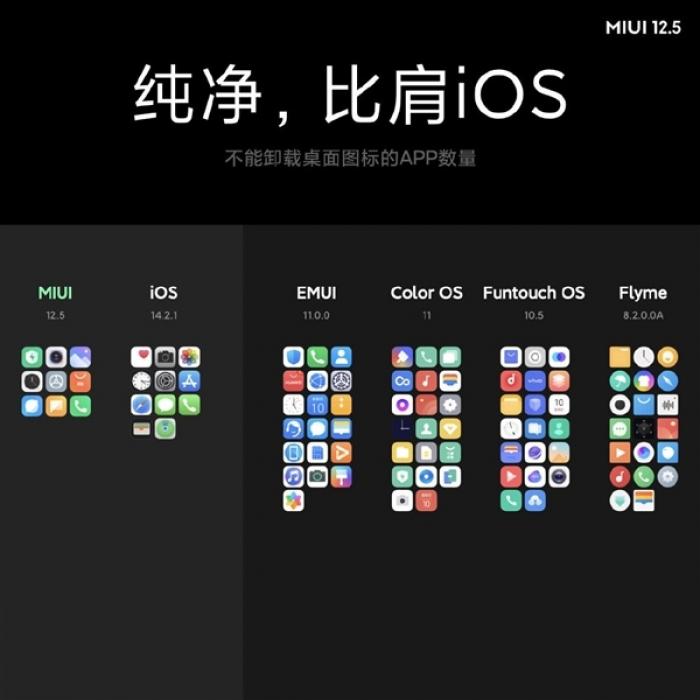 Анонсировали MIUI 12.5. Что нового? – фото 1