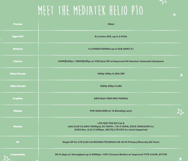 MediaTek_Helio_P10