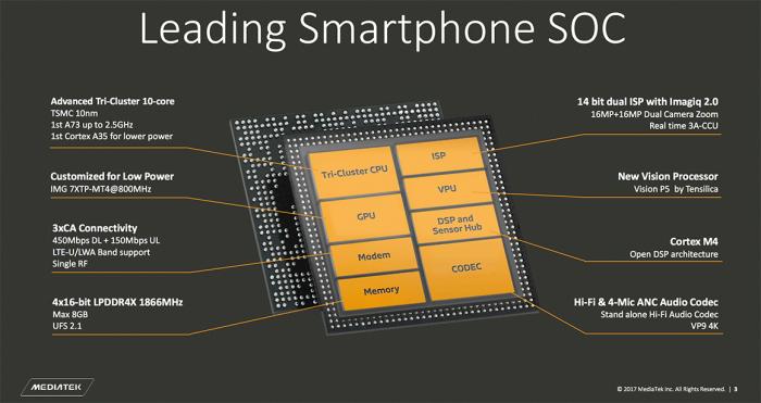 MediaTek готовит 12-ядерный процессор по 7-нанометровой технологии – фото 2