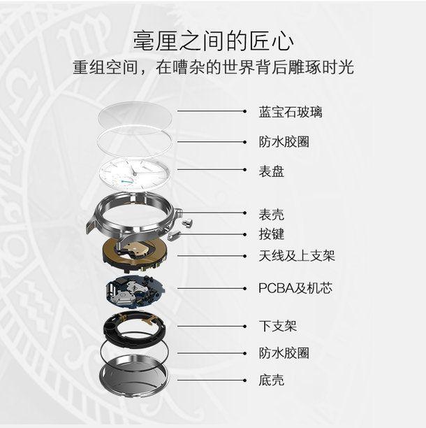 Meizu представила смарт-часы Light SmartWatch без цифрового дисплея – фото 2