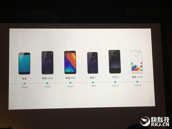 Meizu похвастался 20 миллионами проданных смартфонов в этом году – фото 1