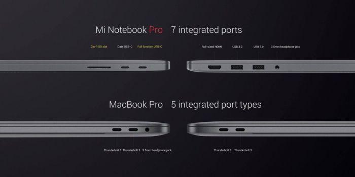 Xiaomi Mi Notebook Pro: когда Xiaomi действительно постаралась – фото 5