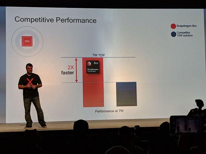 Qualcomm анонсировала 7-нм платформу Snapdragon 8cx для Windows-ноутбуков – фото 2