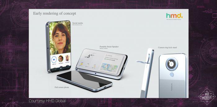 Современный Nokia N95 мог быть вот таким – фото 3