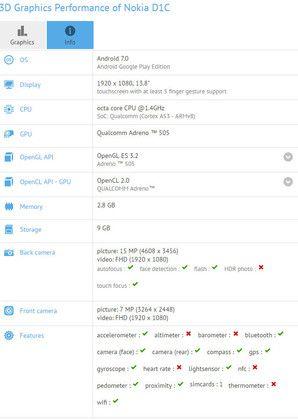 Nokia D1C оказался 13.8-дюймовым планшетом с процессором Snapdragon 430 и камерами на 16 и 8 Мп – фото 1
