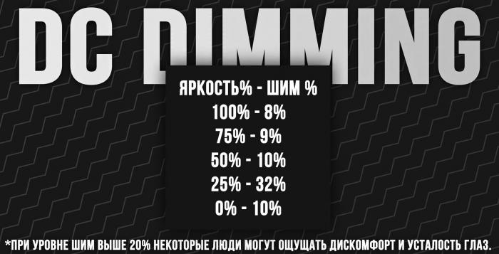 OnePlus 9R ШИМ