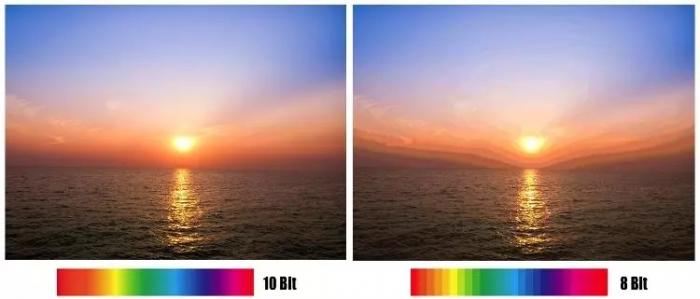 В линейке Oppo Find X3 будет установлена 10-битная матрица. Что это для нас значит? – фото 2