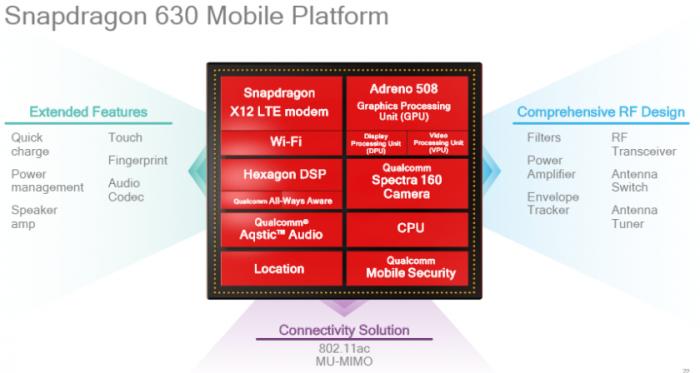 Qualcomm представила 14-нм платформы Snapdragon 660 и 630 – фото 4