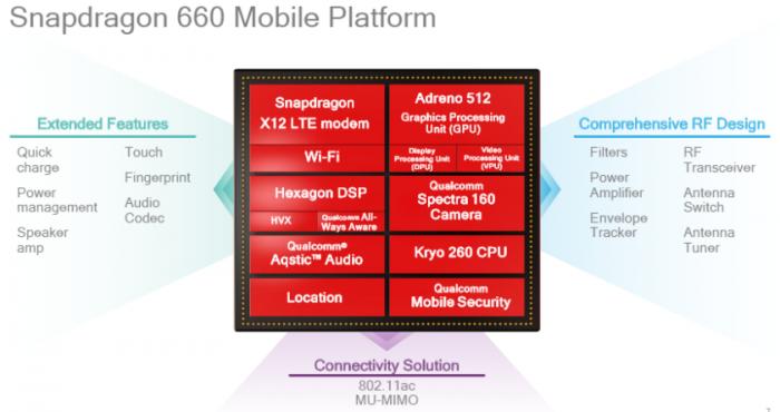 Qualcomm представила 14-нм платформы Snapdragon 660 и 630 – фото 3