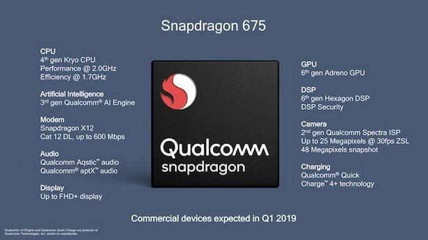 Смартфон с Snapdragon 675 замечен в бенчмарке – фото 2