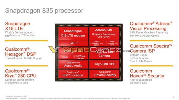 Подробности о Snapdragon 835 утекли в сеть незадолго до анонса – фото 1