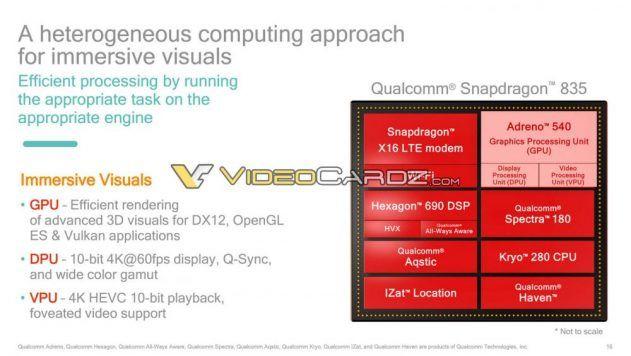 Подробности о Snapdragon 835 утекли в сеть незадолго до анонса – фото 3