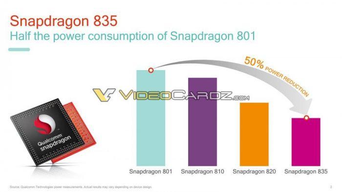 Подробности о Snapdragon 835 утекли в сеть незадолго до анонса – фото 2