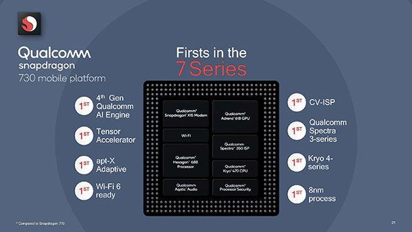 Snapdragon 665, Snapdragon 730 и Snapdragon 730G: новые платформы для смартфонов среднего уровня – фото 3
