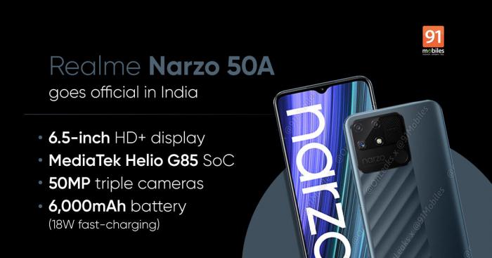Представили бюджетки Realme Narzo 50i и Narzo 50A – фото 1