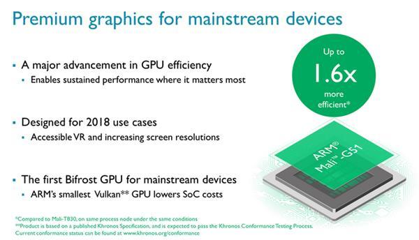 Видеоускоритель Mali-G51 GPU обеспечит 60% рост производительности в бюджетных смартфонах – фото 2